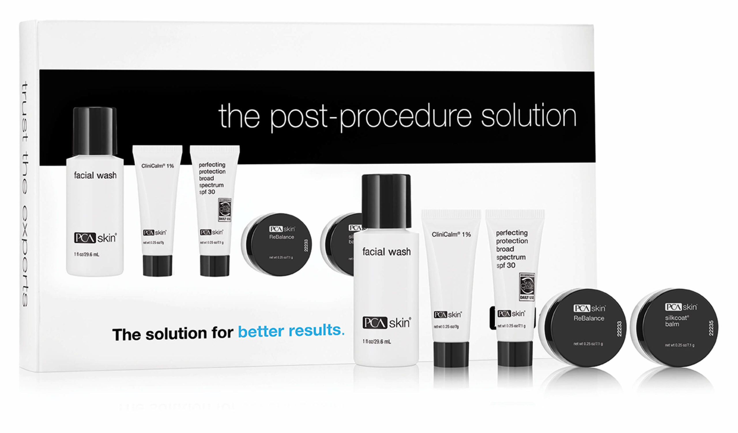 The Post-procedure Solution products group
